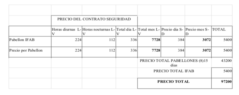Noticias coronavirus Albacete